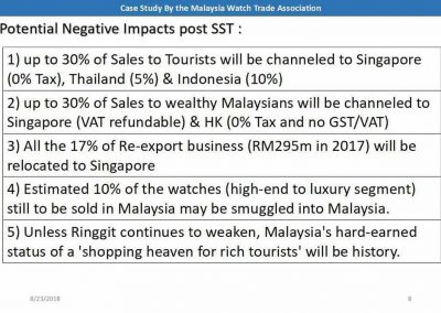 Potential Negative Impact Of SST In The Malaysia Watch Industry | MWTA